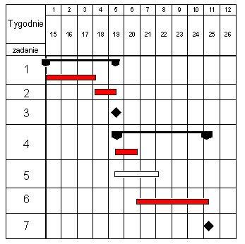ARAA2013 diagram Gantta