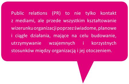 ARAA2013 Promocja iPR organizacji