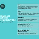 Diagnoza lokalna organizacyjnie – oczym warto pamiętać?